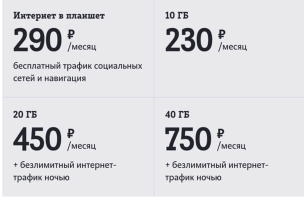 теле2 тарифы екатеринбург мобильные