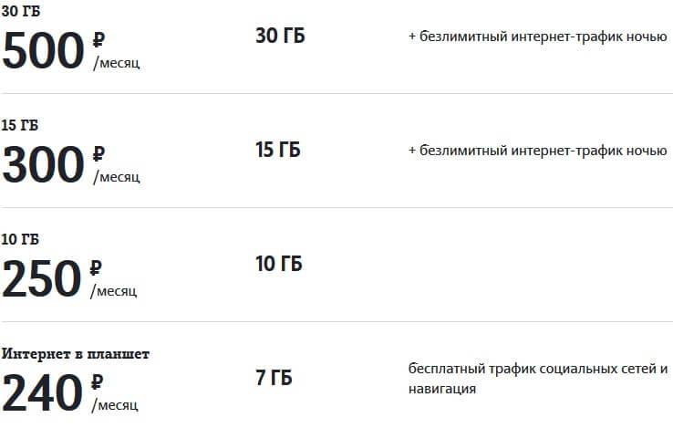 теле2 тарифы ульяновск интернет