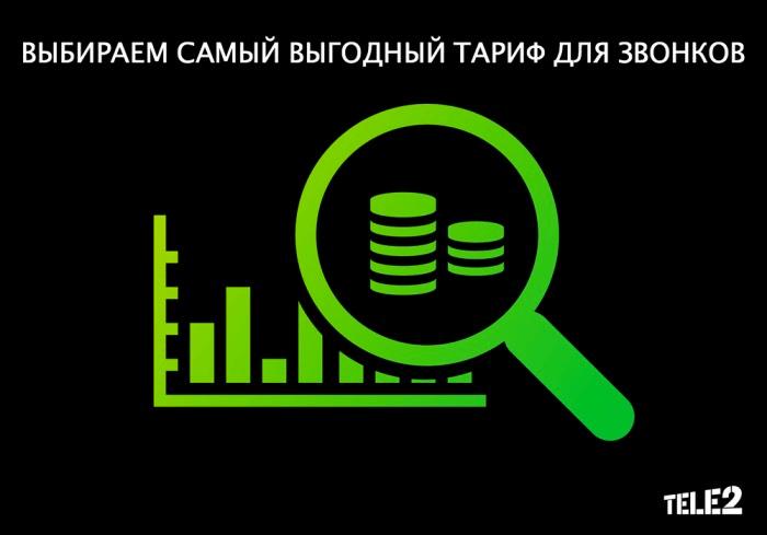 тарифы теле2 краснодарский край и республика адыгея