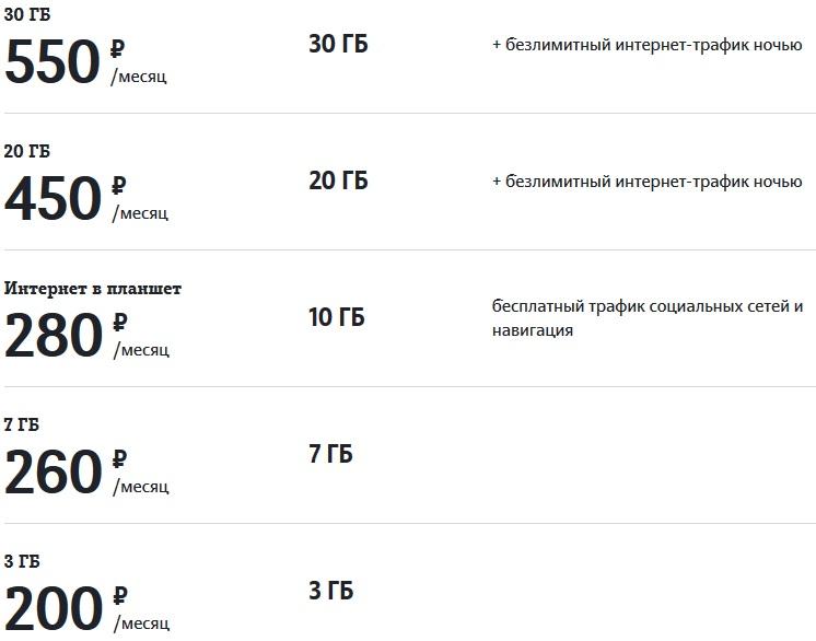 тарифы теле2 псковская область 2021