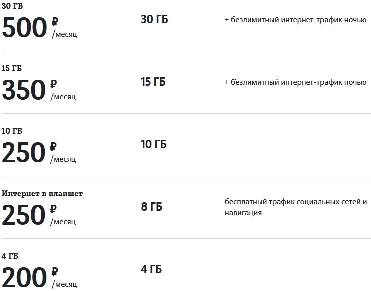 теле2 тарифы республика мордовия