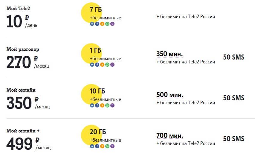 теле2 волгоград тарифы на мобильную связь
