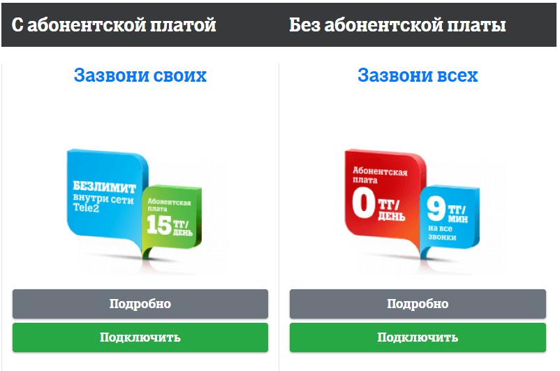 теле2 казахстан уральск все тарифы