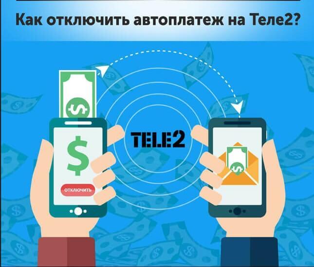 как отключить автоплатеж сбербанк на теелфоне теле2