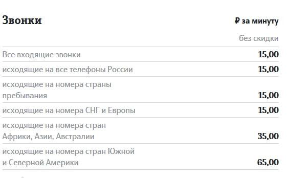 роуминг теле2 в белорусси как подключить