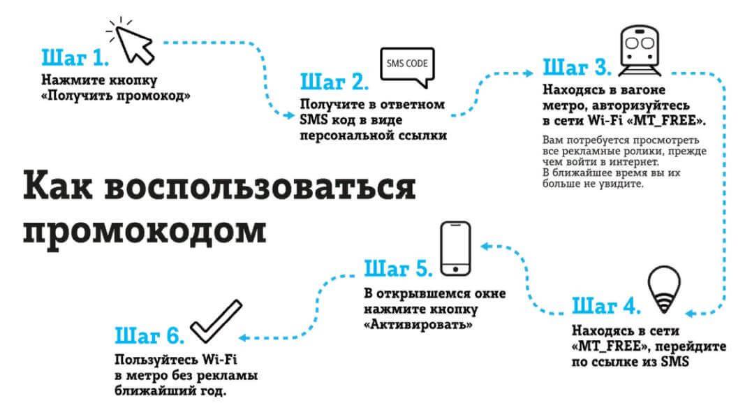 тариф «везде онлайн» теле2